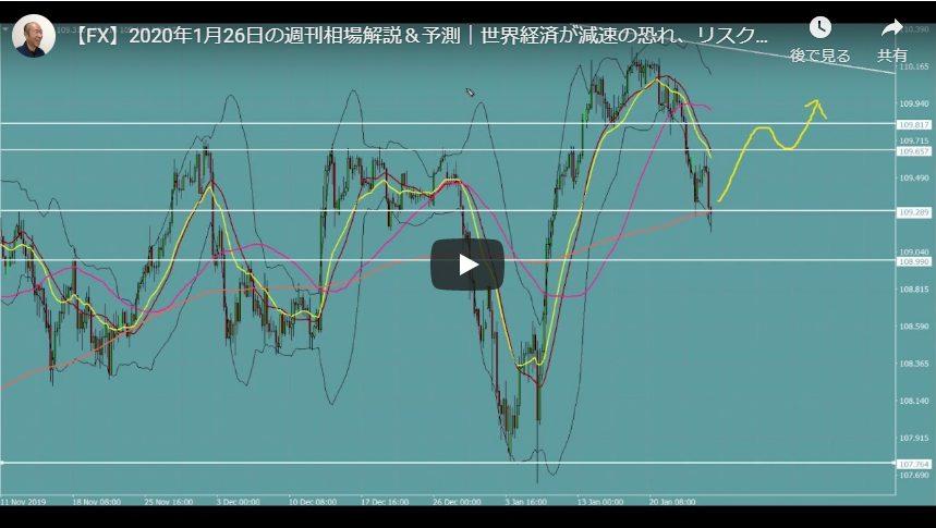 【FX】2020年1月26日の週刊相場解説&予測|世界経済が減速の恐れ、リスクオフの可能性